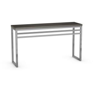 Console & Sofa Tables